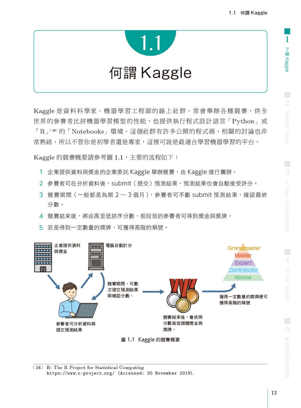 Kaggle 大師教您用 Python 玩資料科學,比賽拿獎金-preview-5