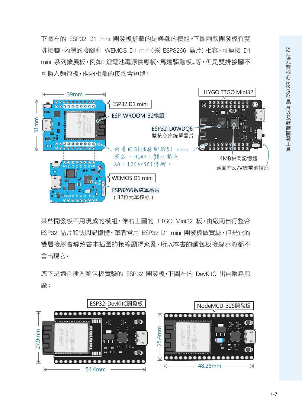 超圖解 ESP32 深度實作-preview-1