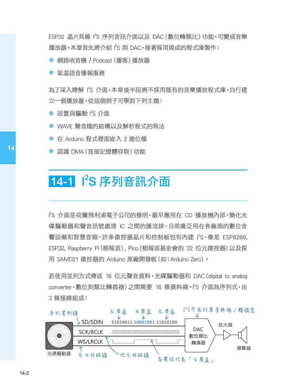 超圖解 ESP32 深度實作-preview-6