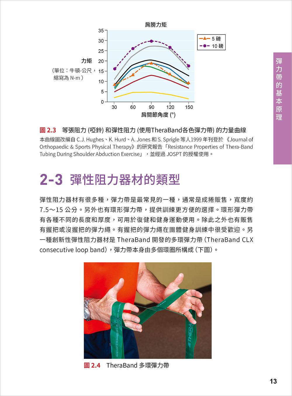 彈性阻力帶肌力訓練大全 162 式最新版 : 健身與功能性訓練、復健與預防肌少症 全適用-preview-1