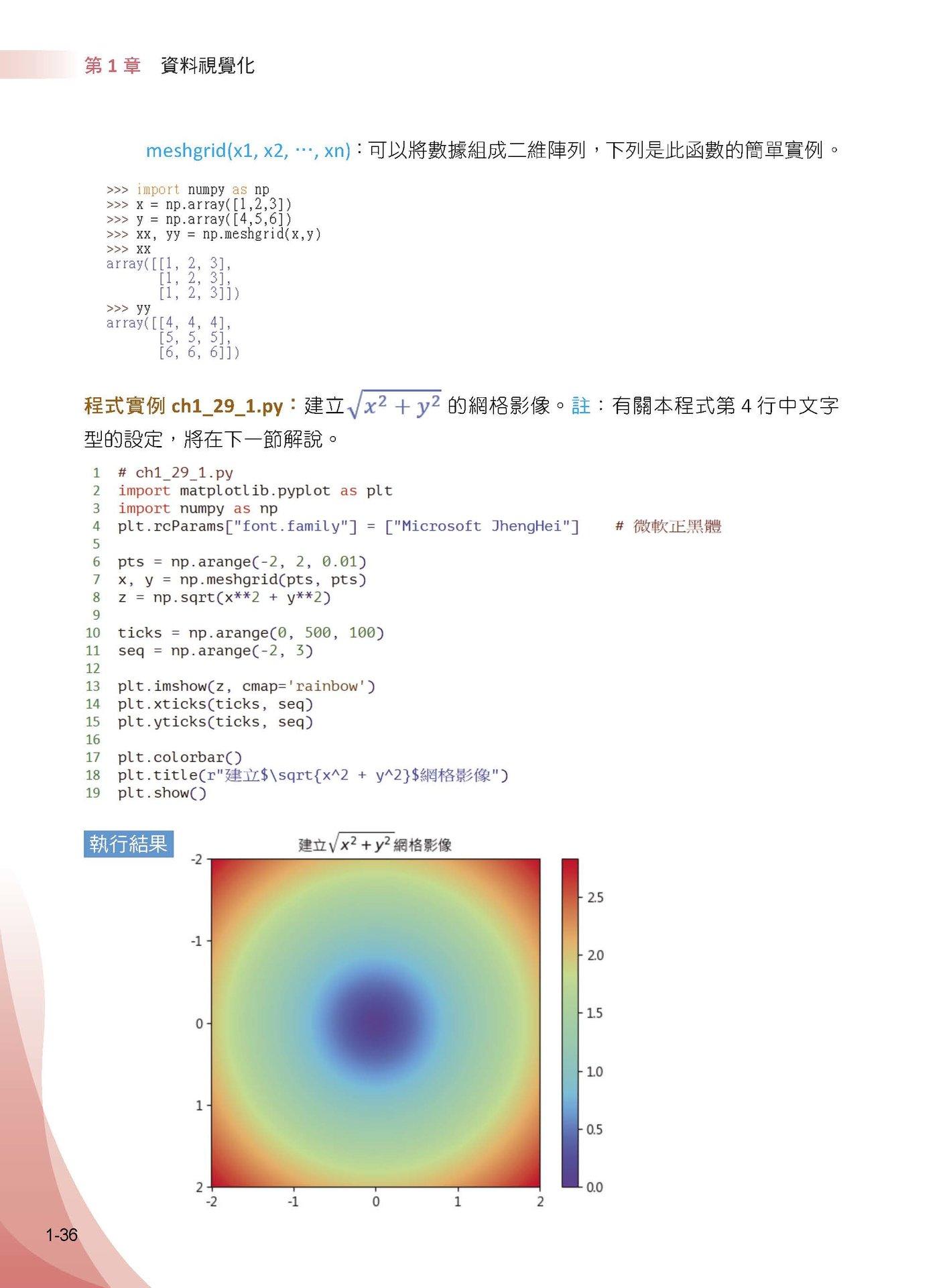 機器學習:彩色圖解 + 基礎數學篇 + Python 實作 -- 王者歸來, 2/e-preview-1