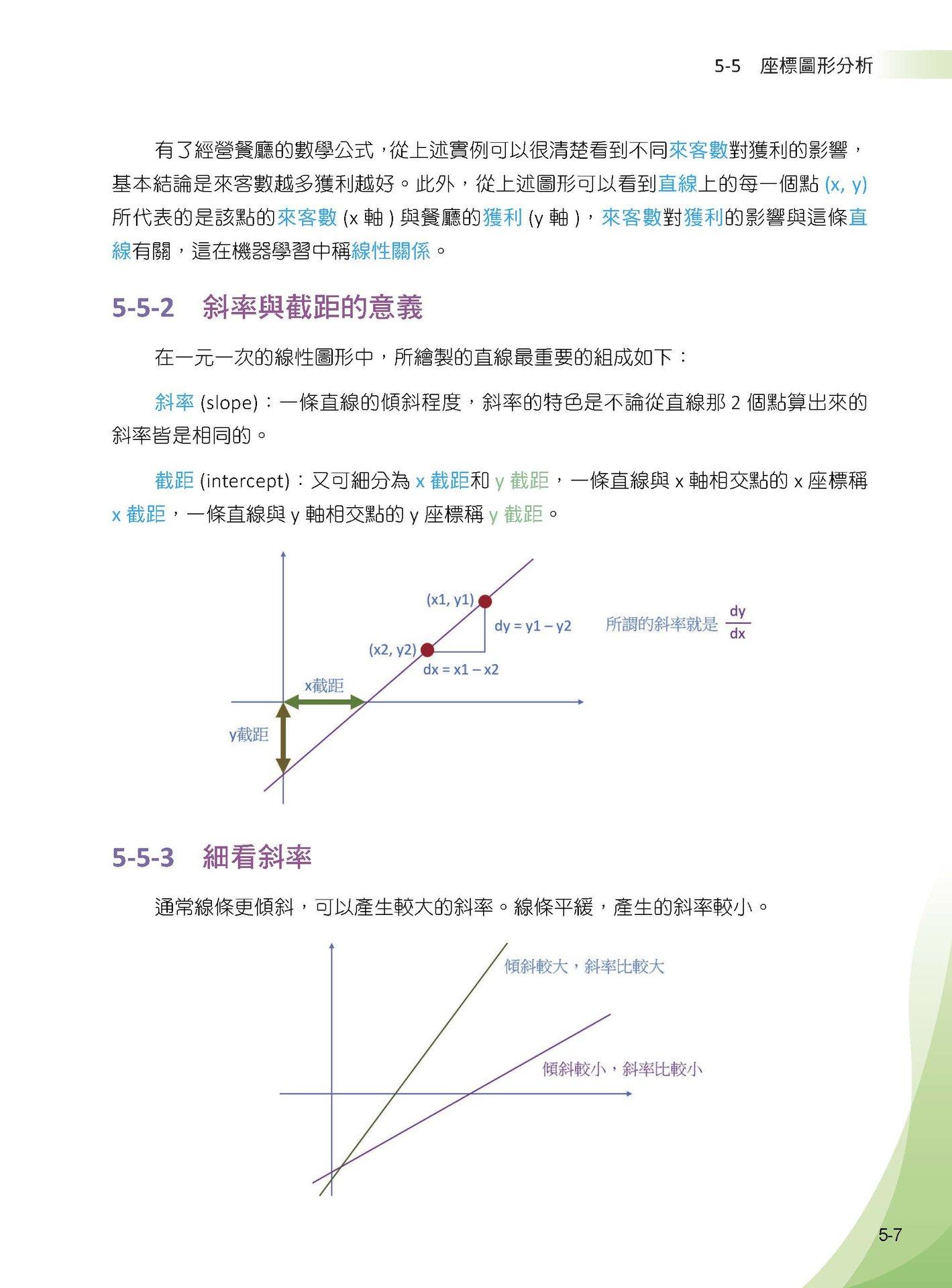 機器學習:彩色圖解 + 基礎數學篇 + Python 實作 -- 王者歸來, 2/e-preview-2