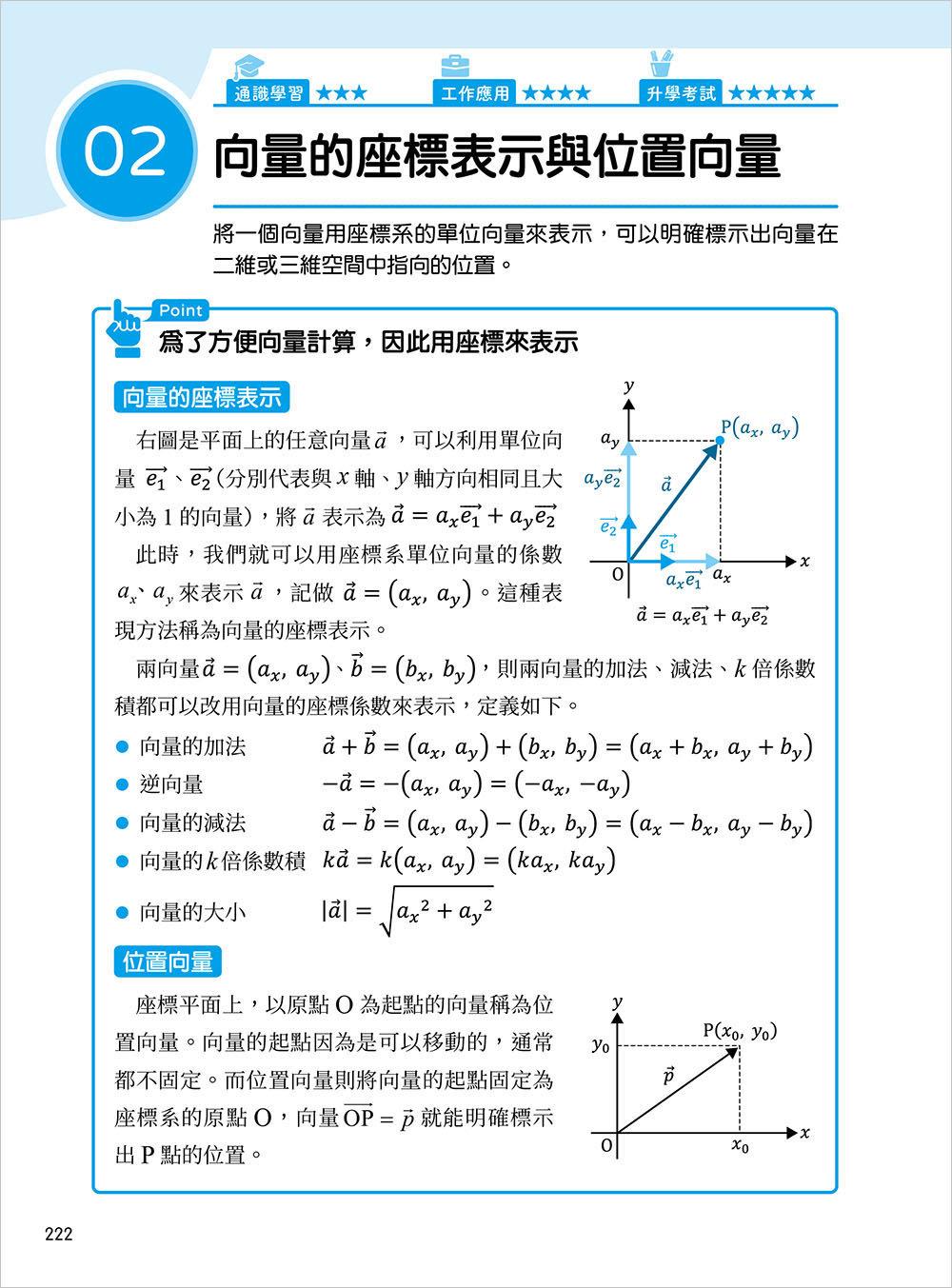 速查! 數學大百科事典 – 127 個公式、定理、 法則-preview-6