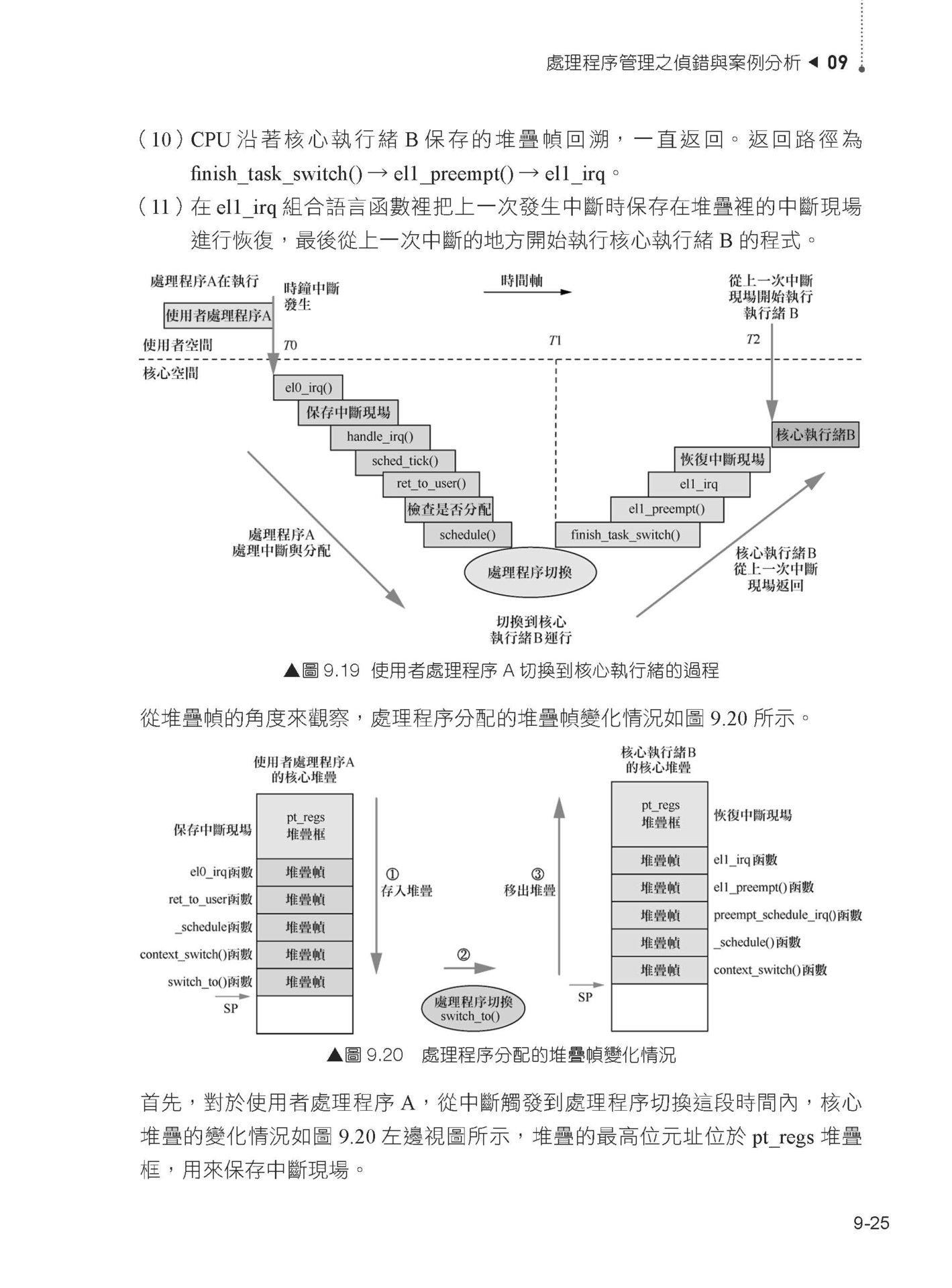 練核心從裡強到外:全面了解 Linux 基礎架構-preview-13