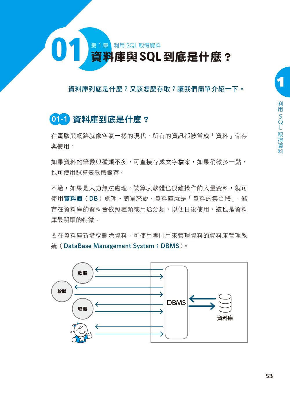 圖解 SQL 查詢的基礎知識|以 MySQL 為例-preview-4
