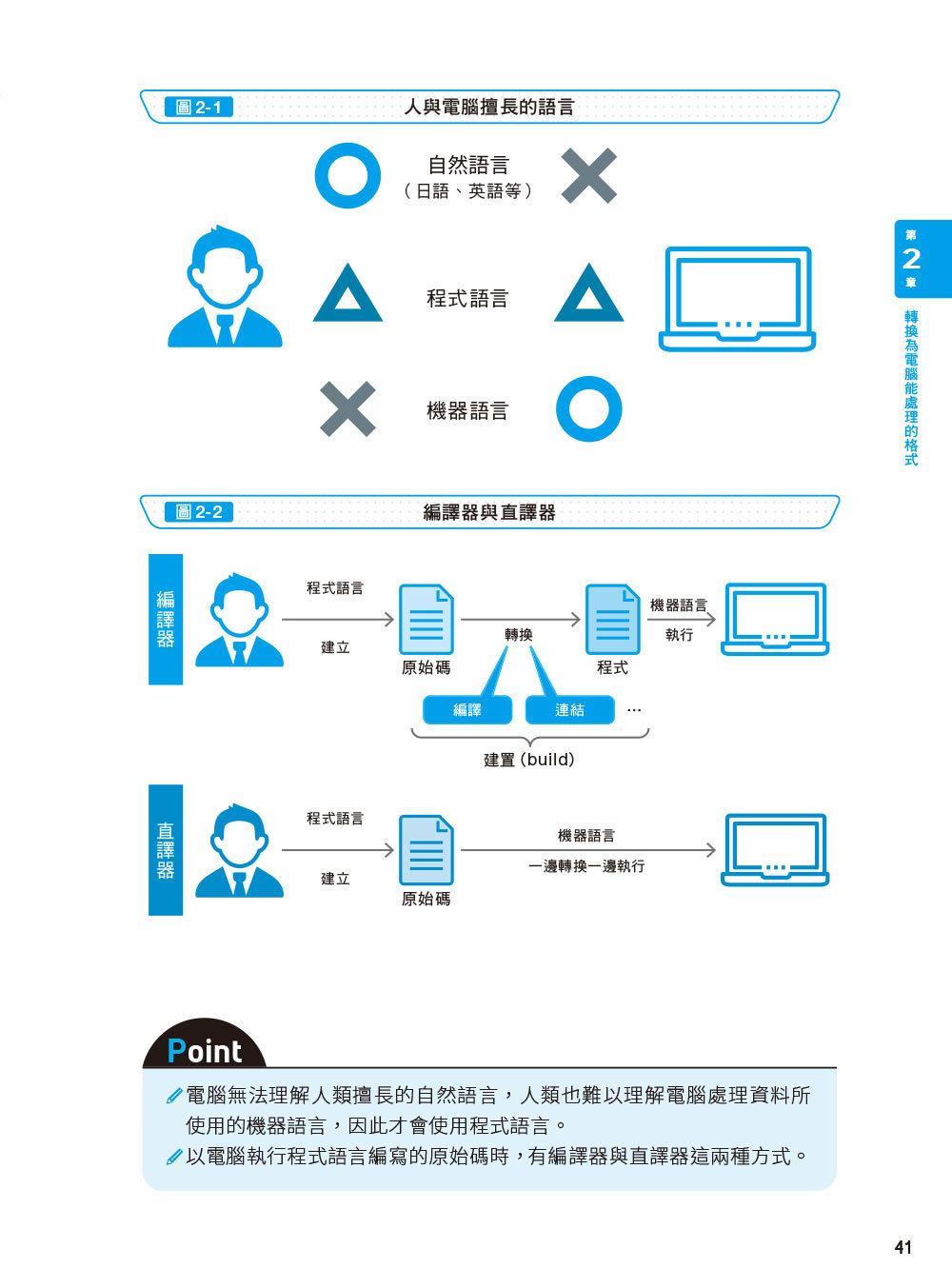 圖解程式設計的技術與知識-preview-5