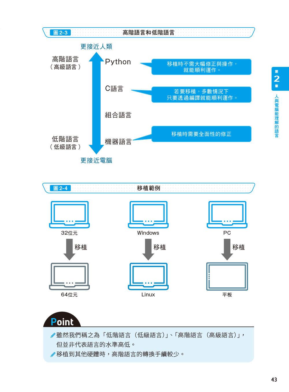 圖解程式設計的技術與知識-preview-7