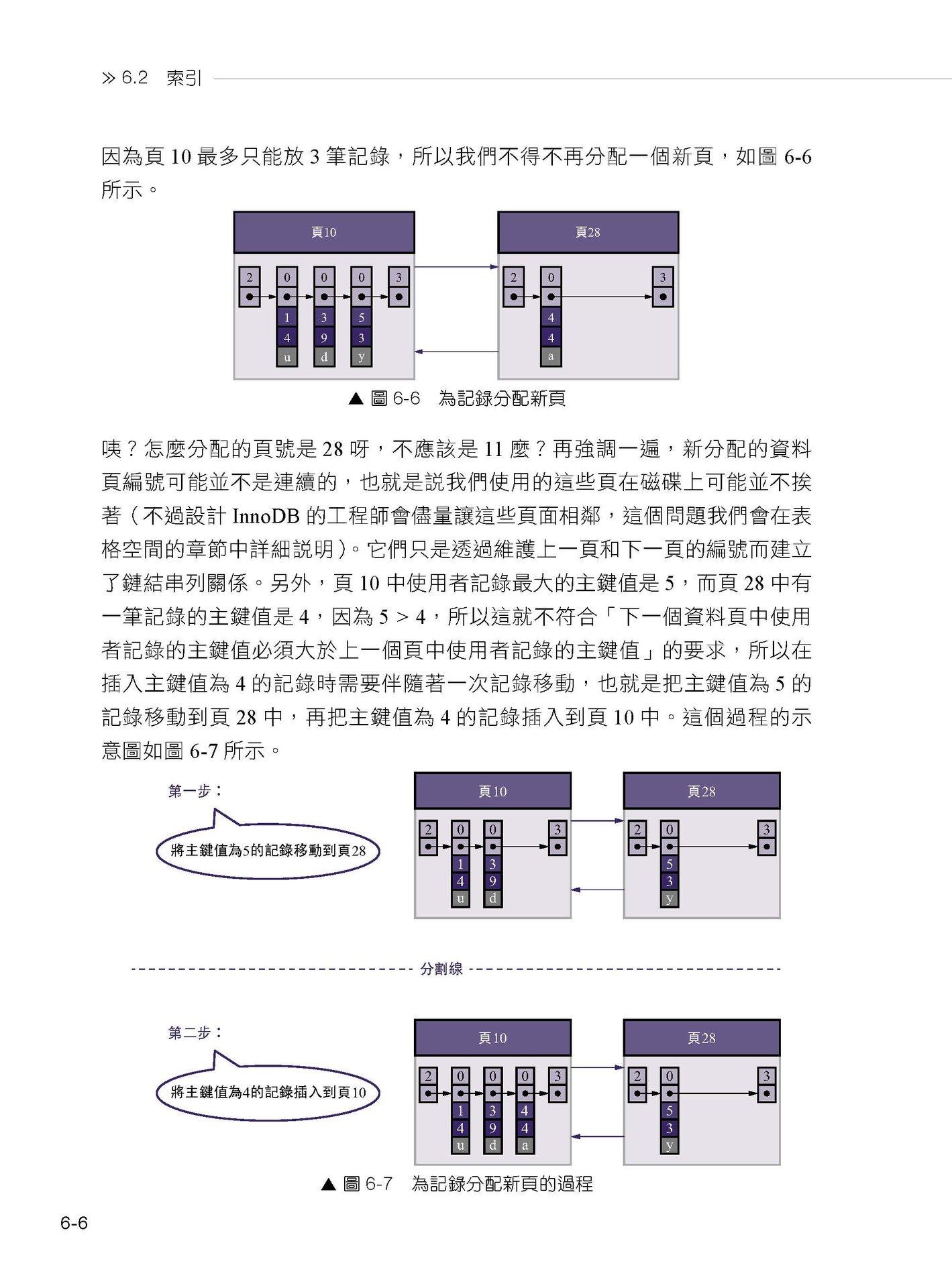 資料庫解剖學:從內部深解 MySQL 運作原理-preview-6