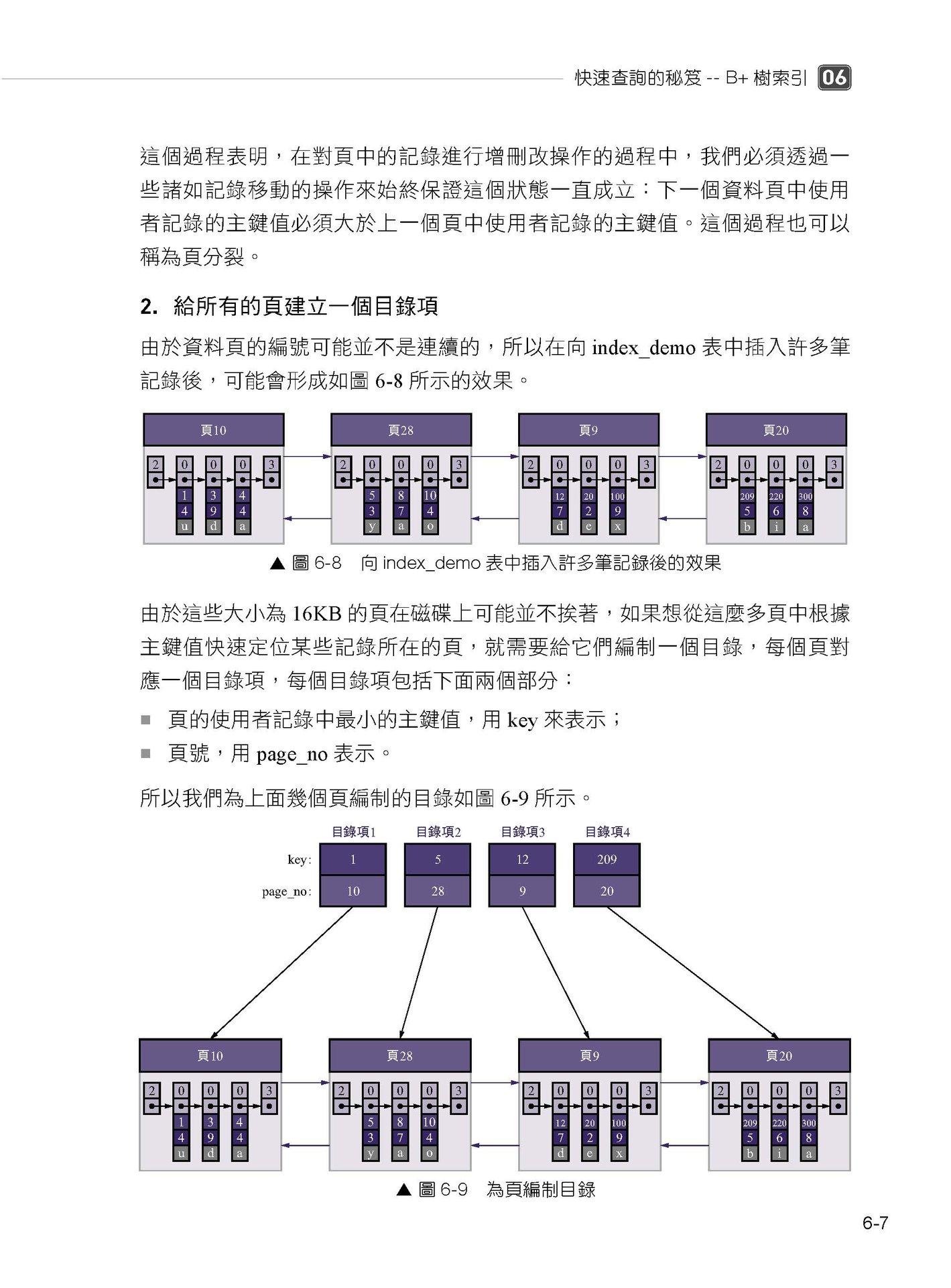 資料庫解剖學:從內部深解 MySQL 運作原理-preview-7