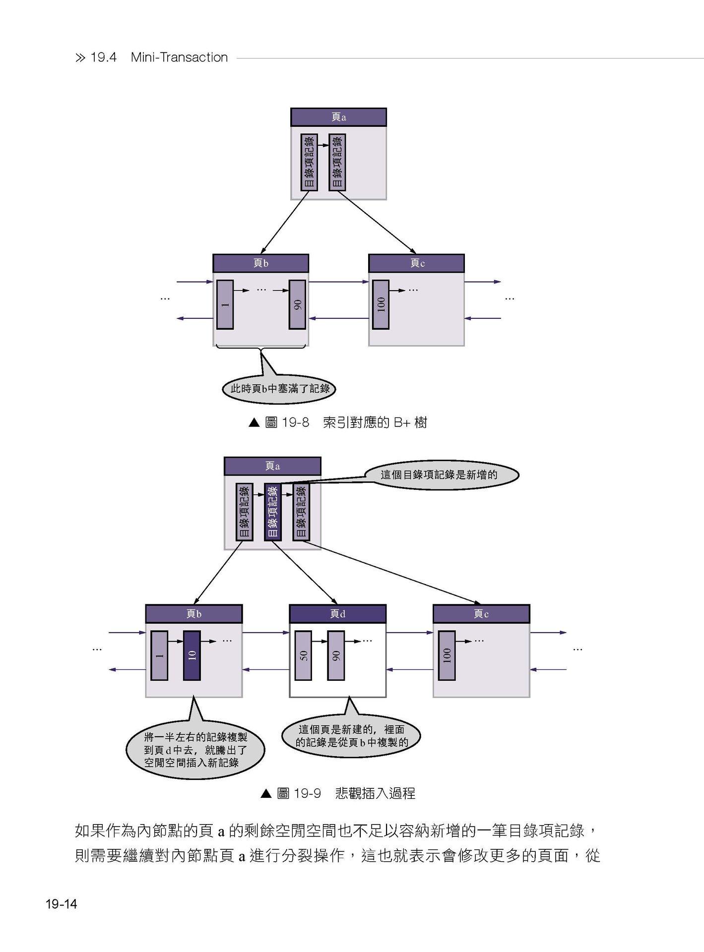 資料庫解剖學:從內部深解 MySQL 運作原理-preview-14