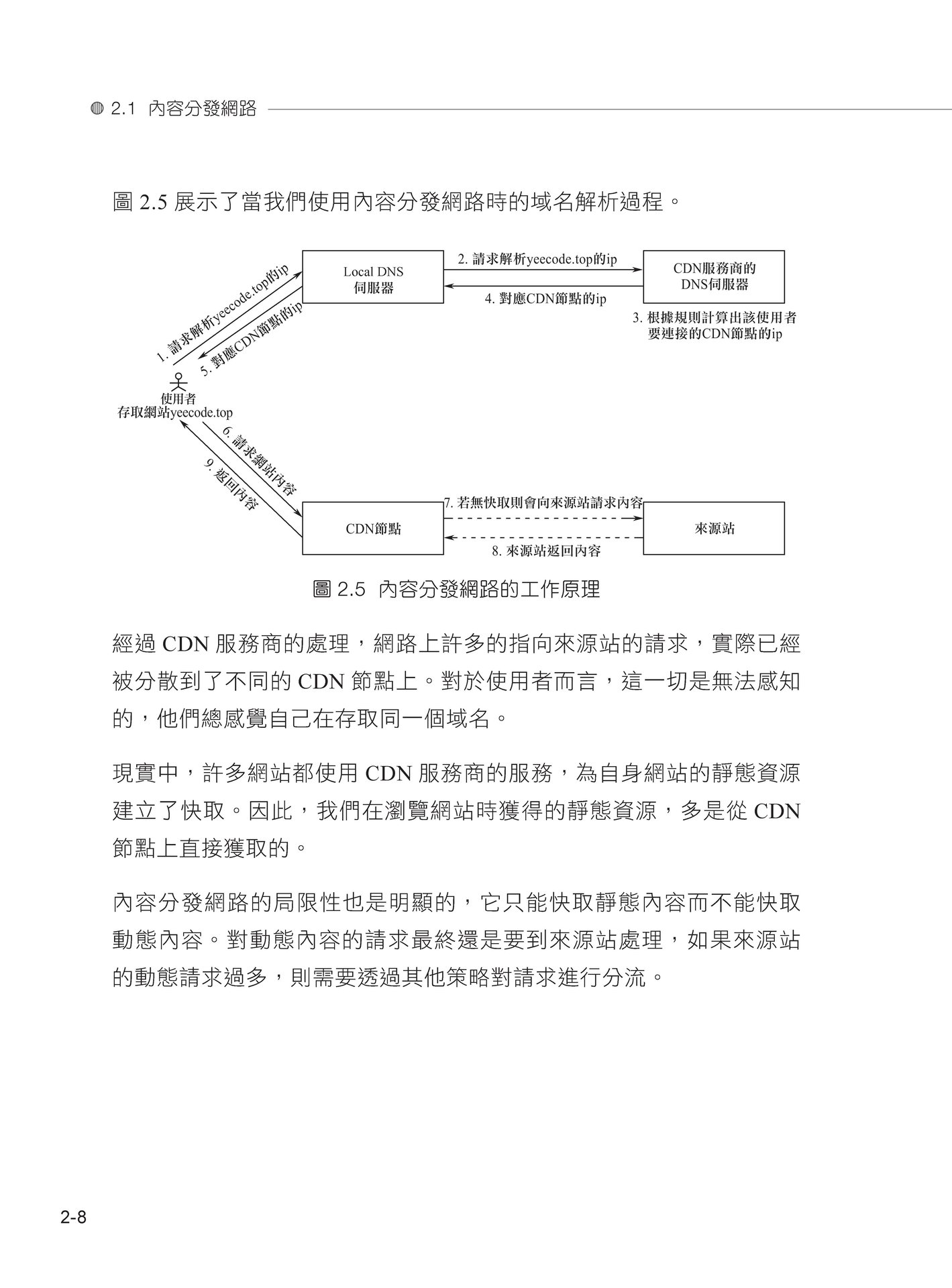 巨型服務架構:分布式/資料庫優化/記憶體快取設計/IO模型-preview-6