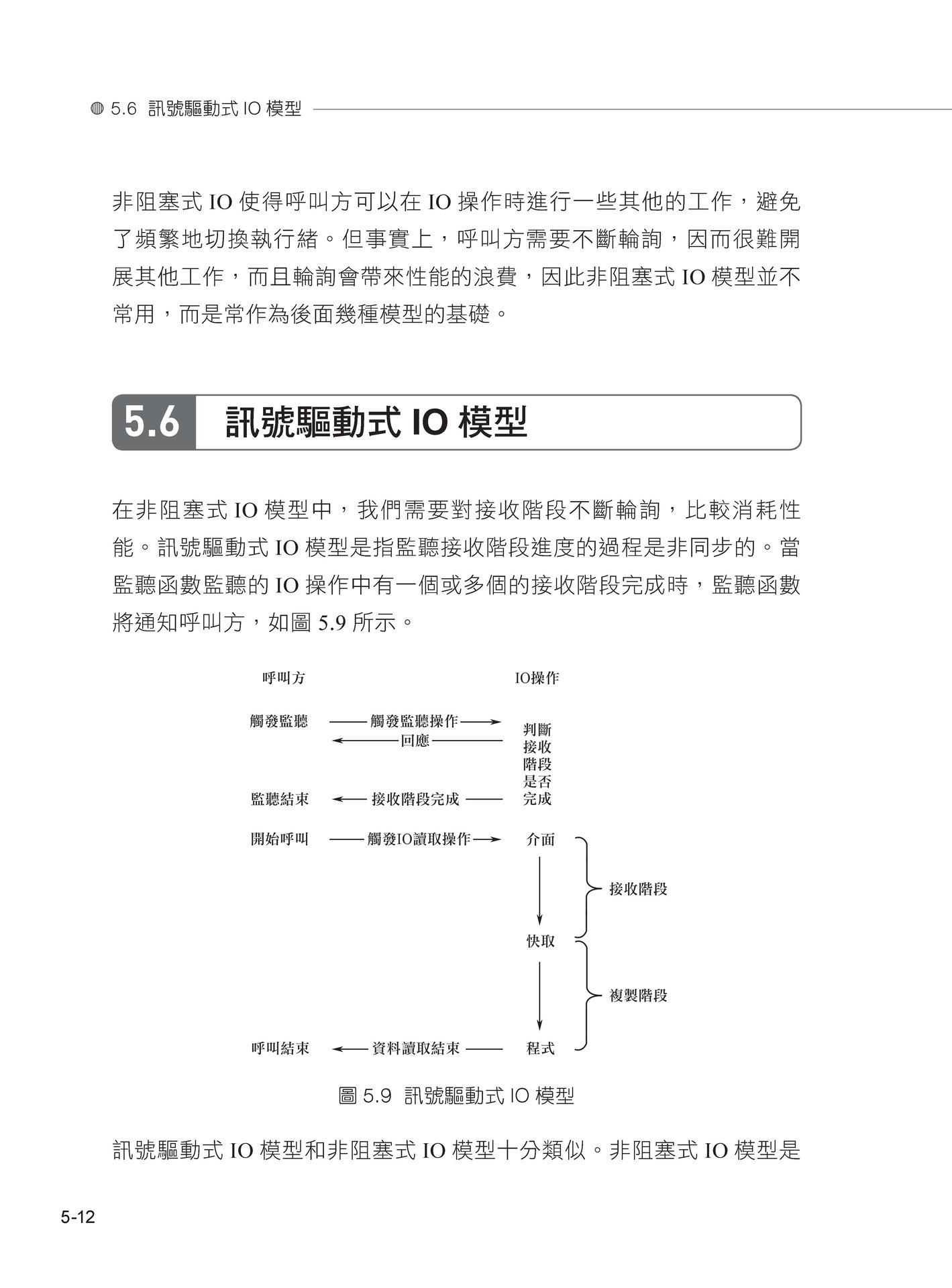 巨型服務架構:分布式/資料庫優化/記憶體快取設計/IO模型-preview-11