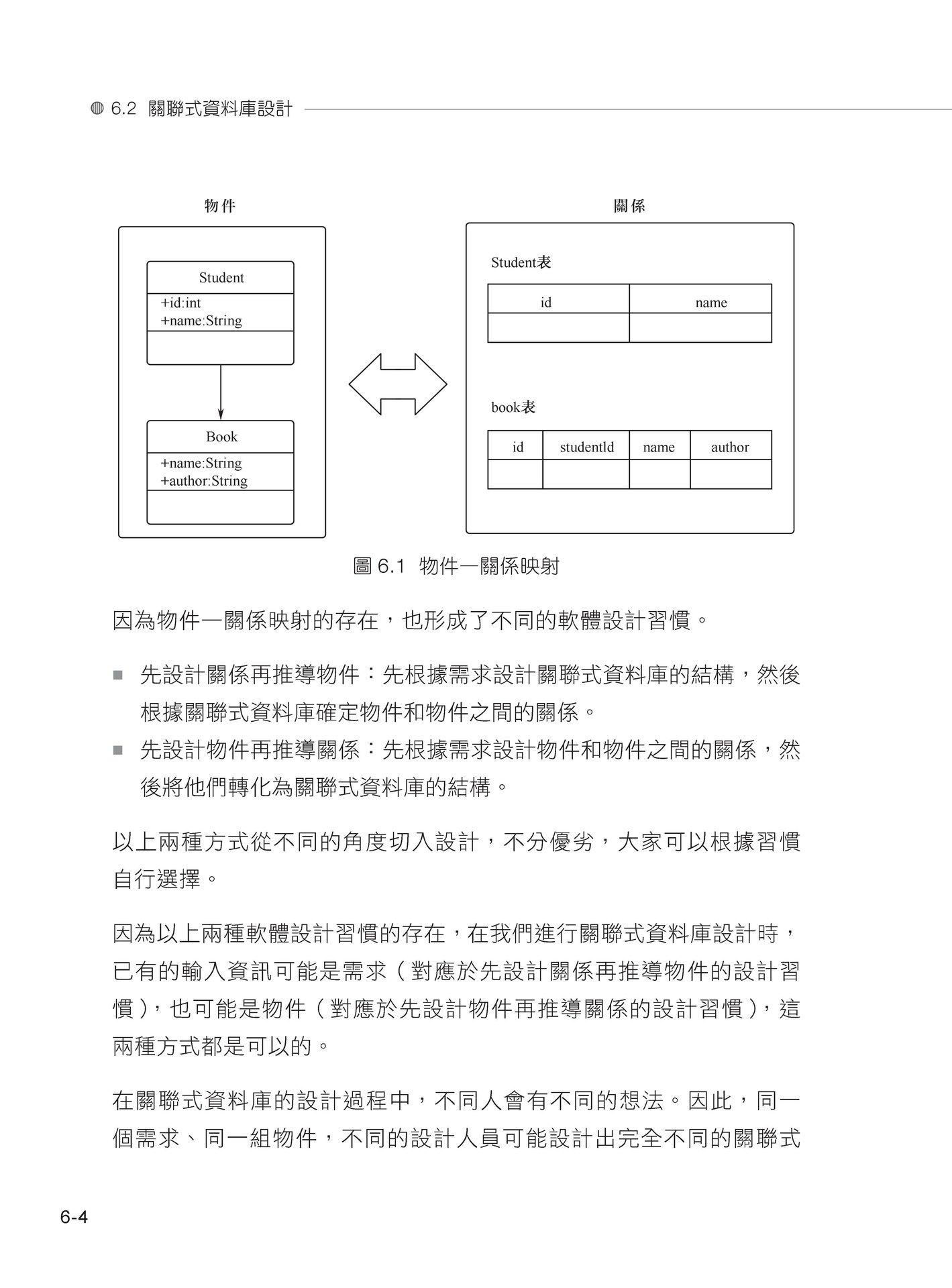 巨型服務架構:分布式/資料庫優化/記憶體快取設計/IO模型-preview-13