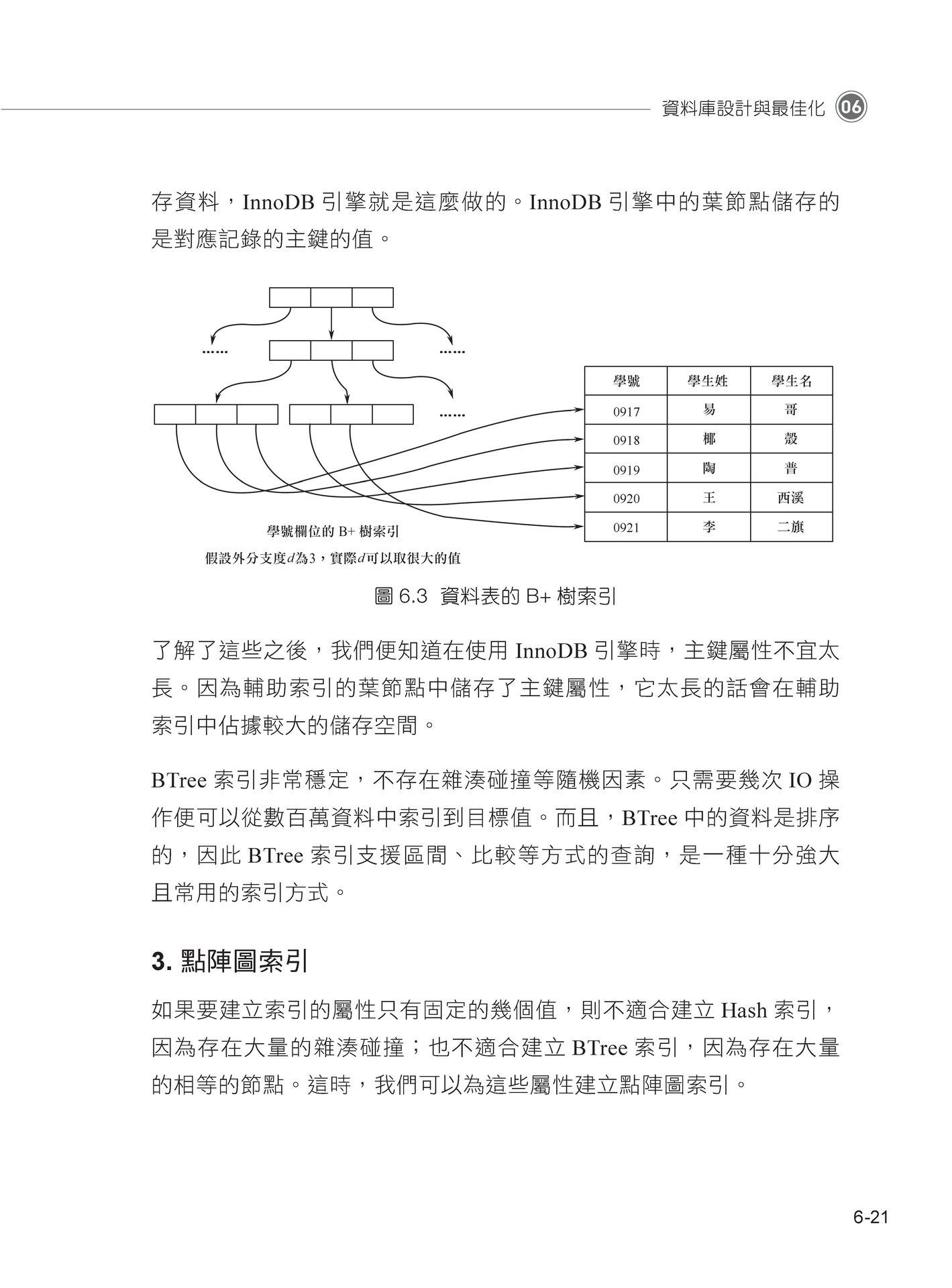 巨型服務架構:分布式/資料庫優化/記憶體快取設計/IO模型-preview-14