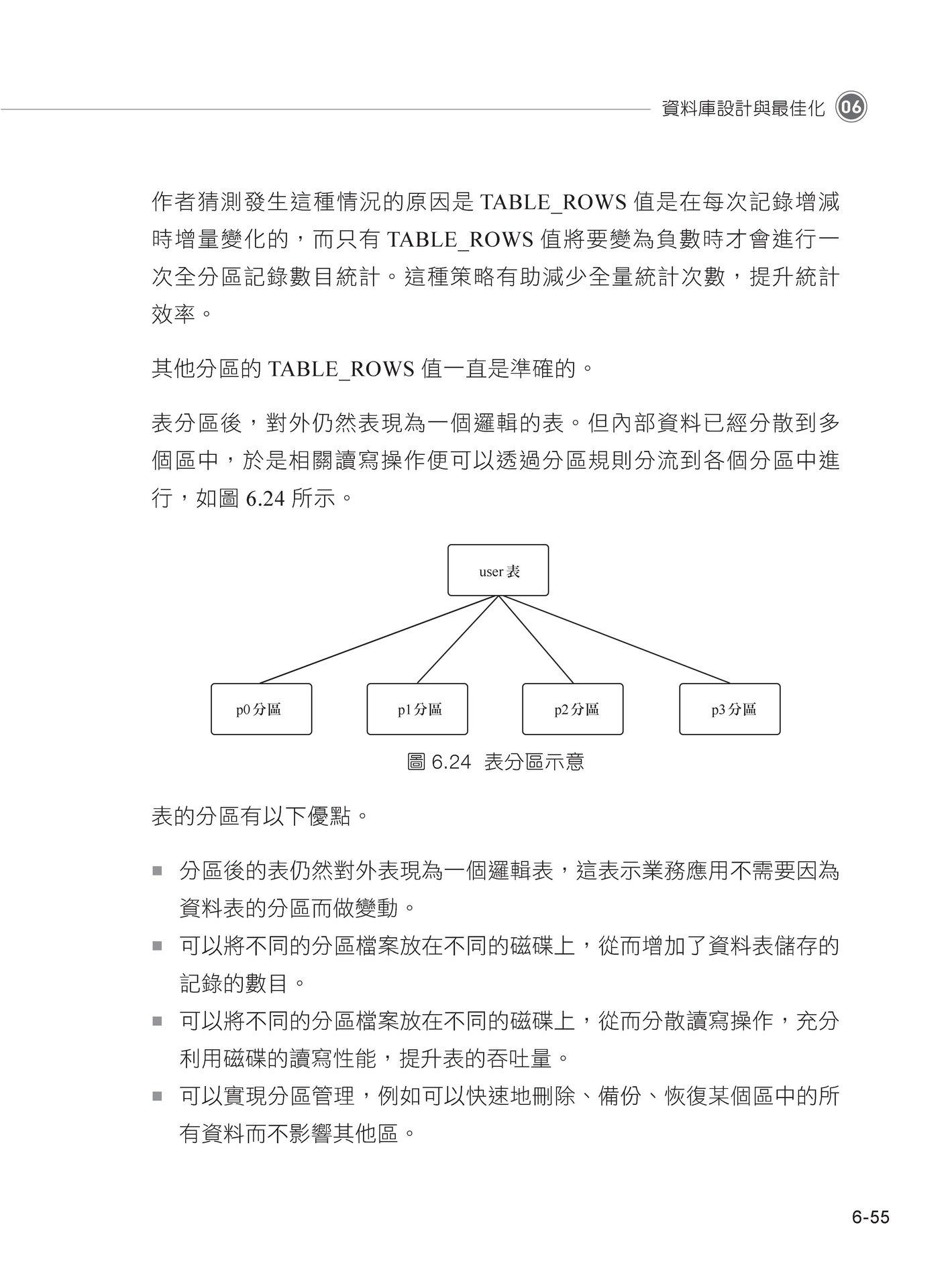 巨型服務架構:分布式/資料庫優化/記憶體快取設計/IO模型-preview-16