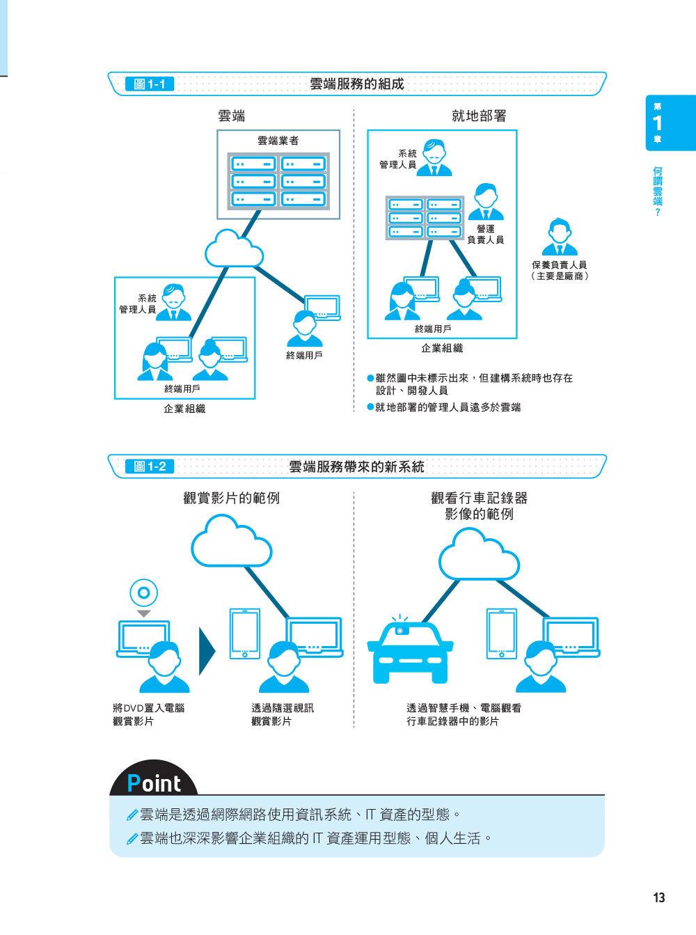 圖解雲端技術的原理與商業應用-preview-2