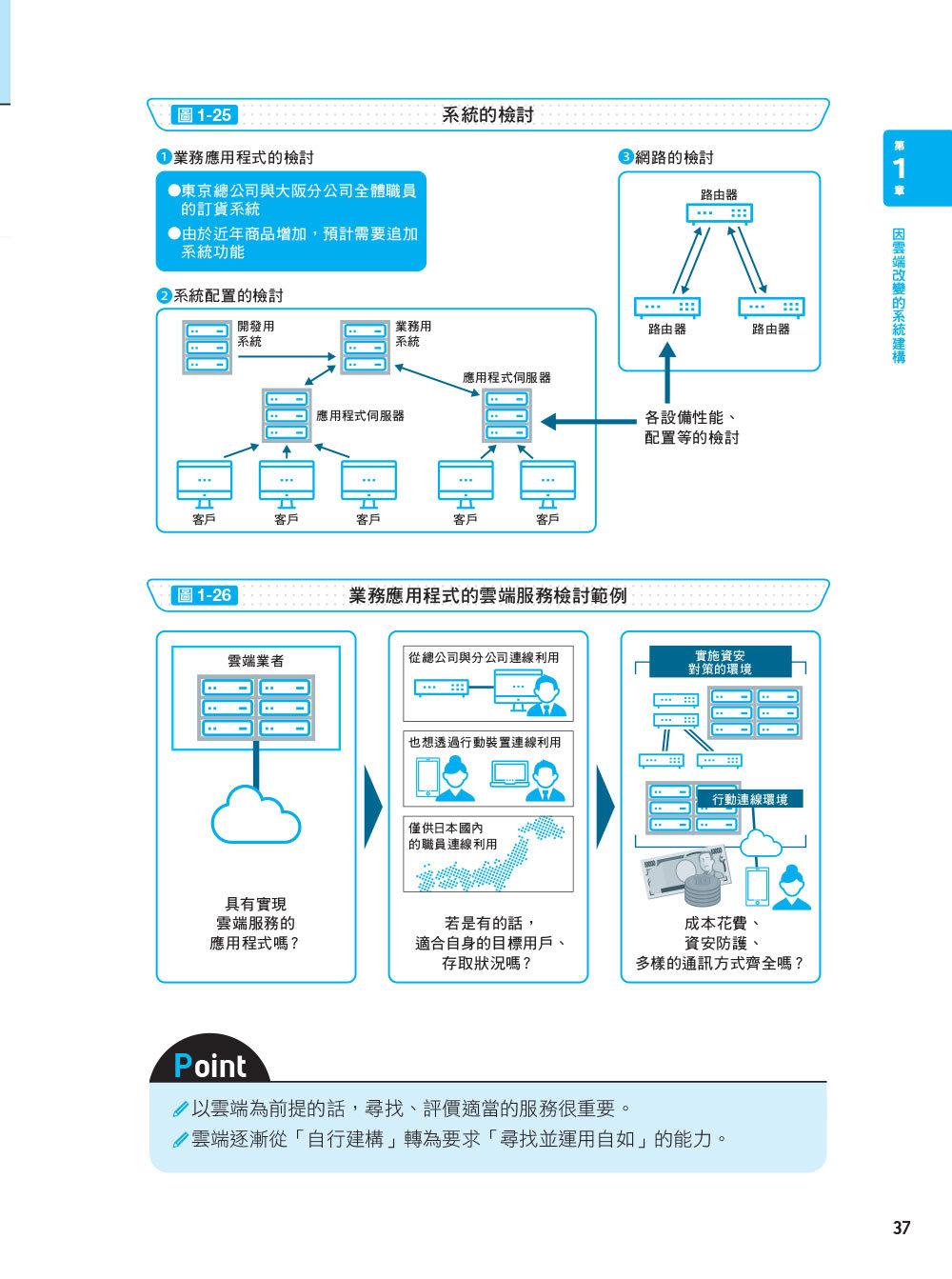 圖解雲端技術的原理與商業應用-preview-4