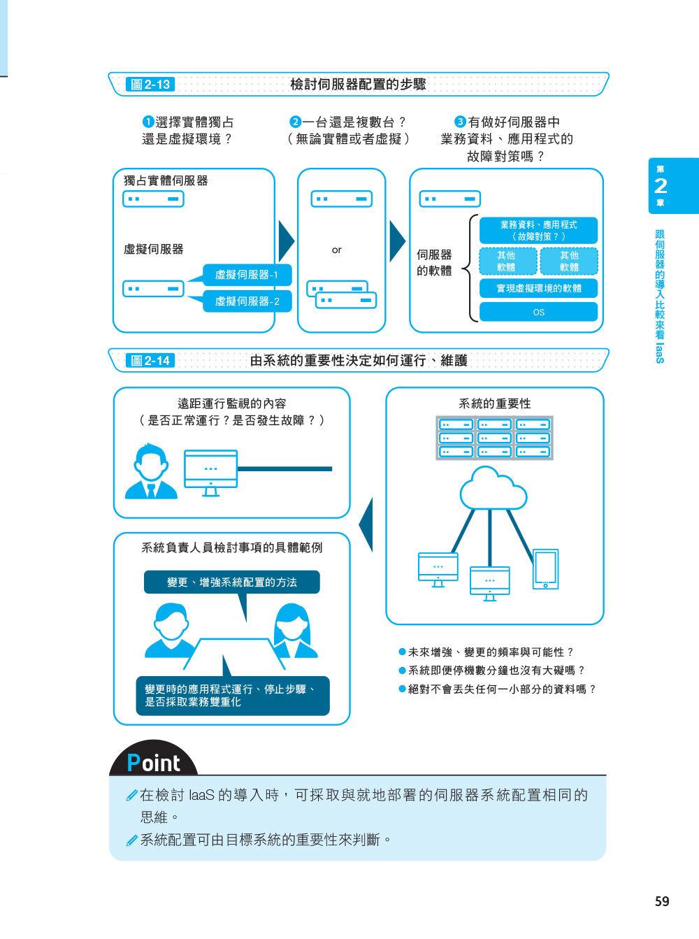 圖解雲端技術的原理與商業應用-preview-6