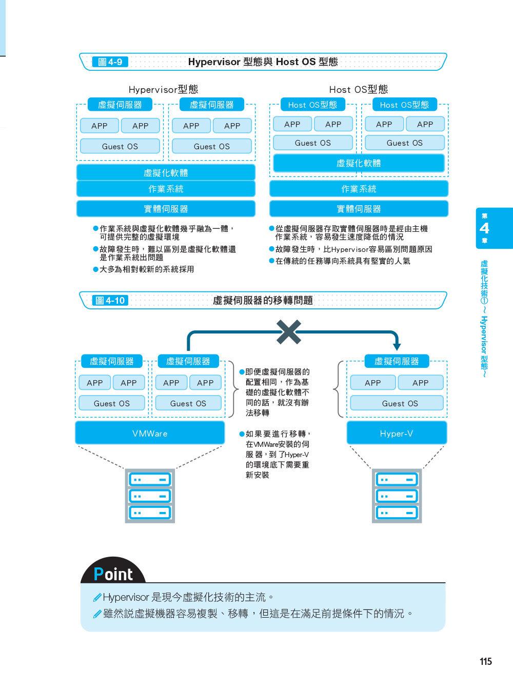 圖解雲端技術的原理與商業應用-preview-8