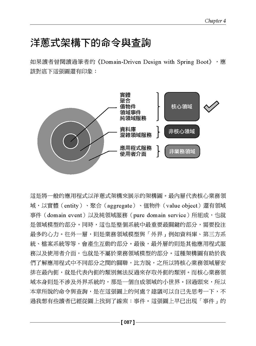 CQRS 命令查詢職責分離模式 (Command Query Responsibility Segregation)-preview-6