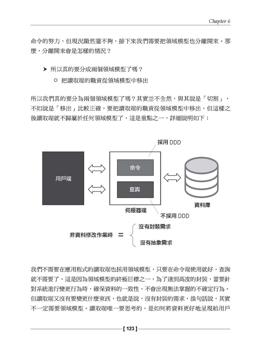 CQRS 命令查詢職責分離模式 (Command Query Responsibility Segregation)-preview-11