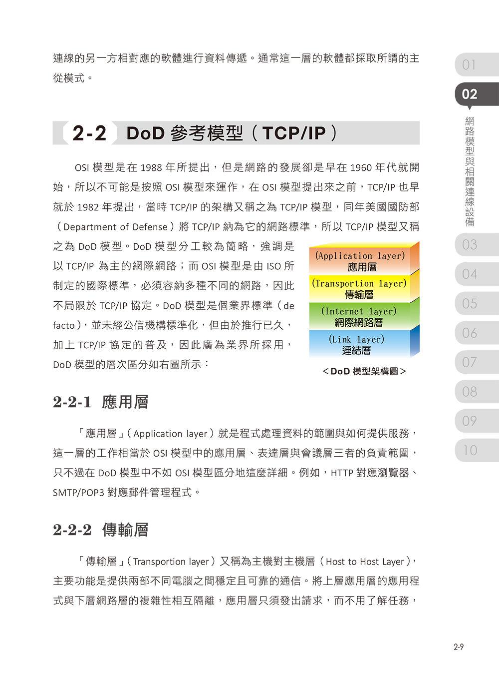 圖解 TCP/IP-preview-7