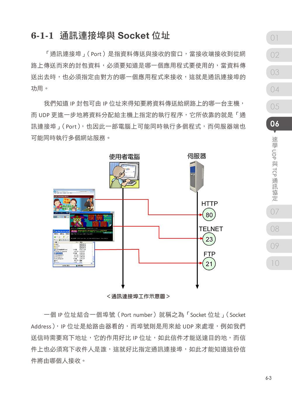 圖解 TCP/IP-preview-13
