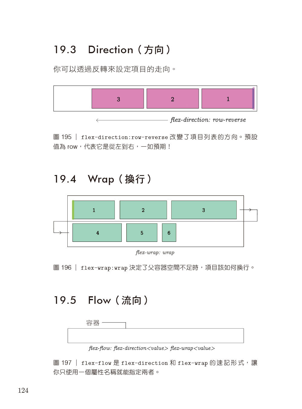 CSS 視覺辭典 (CSS Visual Dictionary)-preview-7