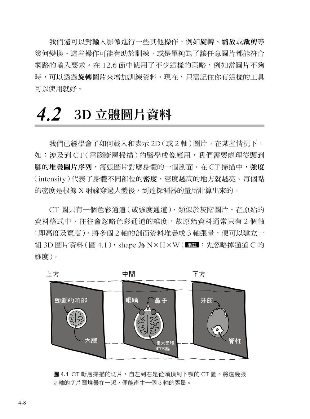 核心開發者親授!PyTorch 深度學習攻略 (Deep Learning with Pytorch)-preview-3