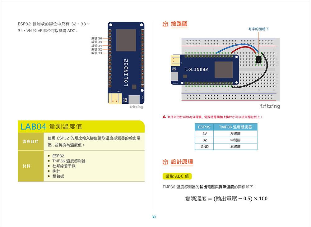 FLAG'S 創客‧自造者工作坊 -- ESP32 × Python AIoT 大應用-preview-2