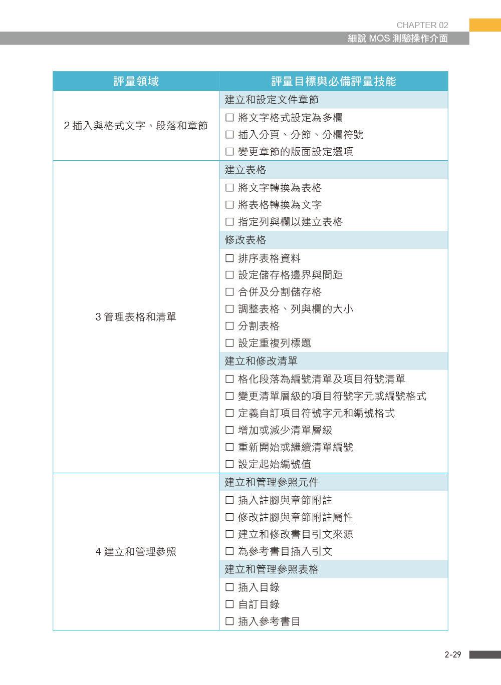 MOS 國際認證應考指南 -- Microsoft Word Associate|Exam MO-100-preview-4