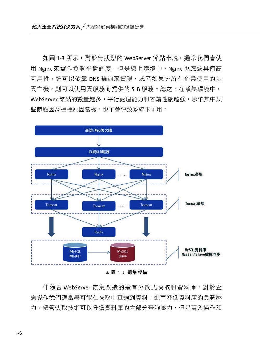 超大流量系統解決方案: 大型網站架構師的經驗分享-preview-3