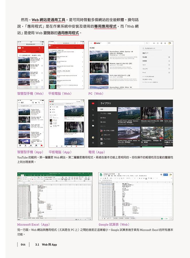 多元裝置時代的 UI/UX 設計法則:打造出讓使用者完美體驗的好用介面, 2/e-preview-6
