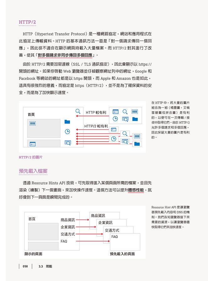 多元裝置時代的 UI/UX 設計法則:打造出讓使用者完美體驗的好用介面, 2/e-preview-7