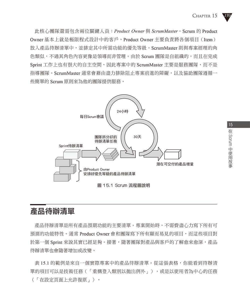 Mike Cohn 的使用者故事:敏捷軟體開發應用之道 (User Stories Applied : For Agile Software Development)-preview-11