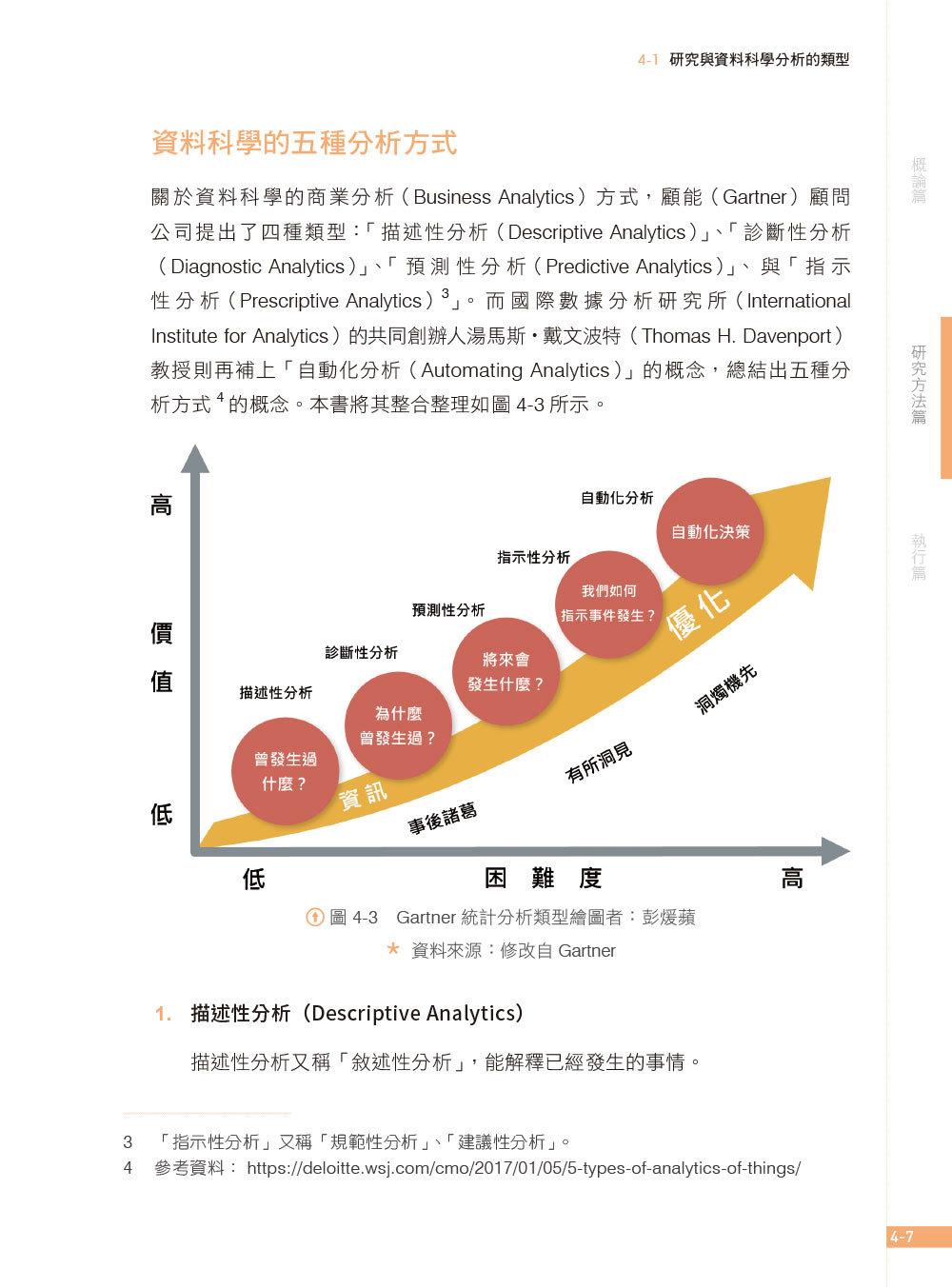 最強行銷武器 — 整合行銷研究與資料科學-preview-8