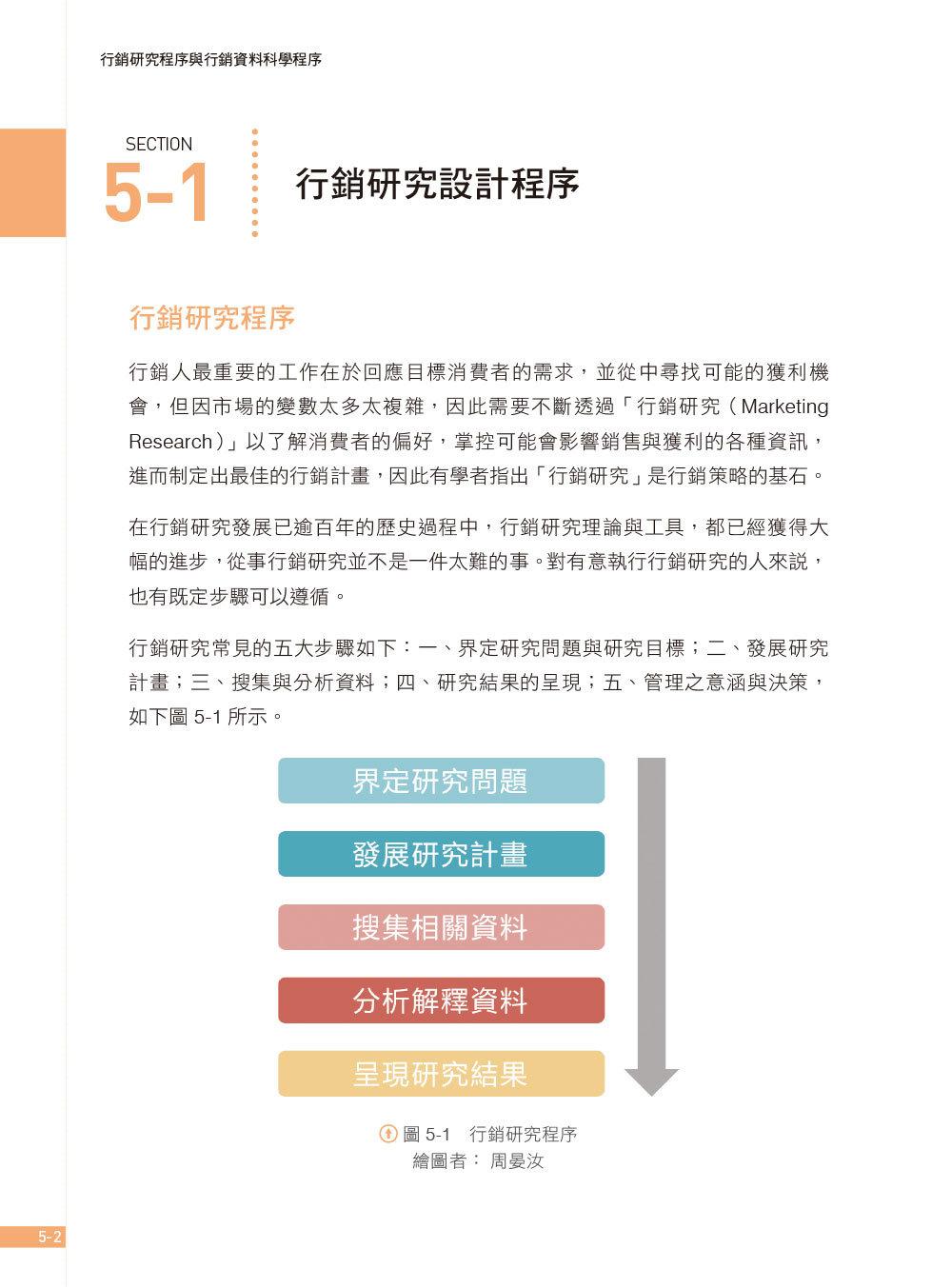 最強行銷武器 — 整合行銷研究與資料科學-preview-9
