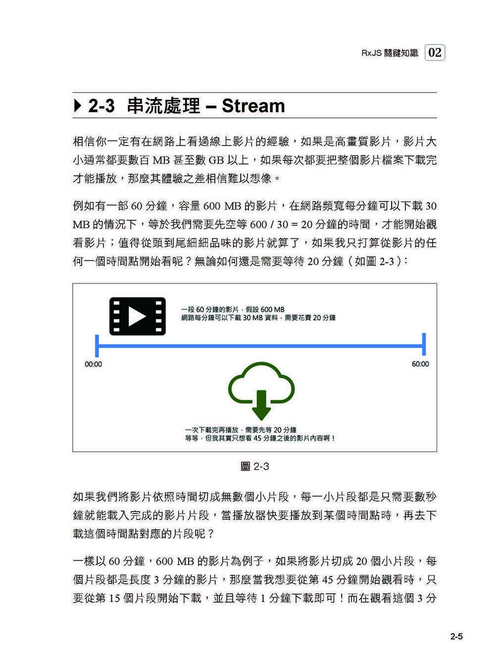 打通 RxJS 任督二脈:從菜雞前進老鳥必學的關鍵知識(iT邦幫忙鐵人賽系列書)-preview-3