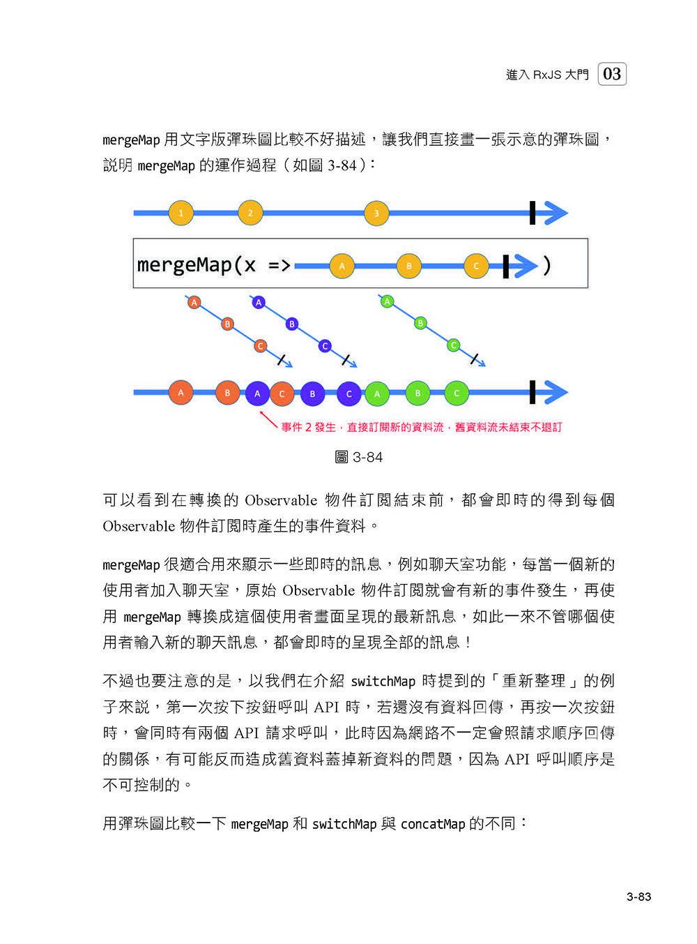 打通 RxJS 任督二脈:從菜雞前進老鳥必學的關鍵知識(iT邦幫忙鐵人賽系列書)-preview-8