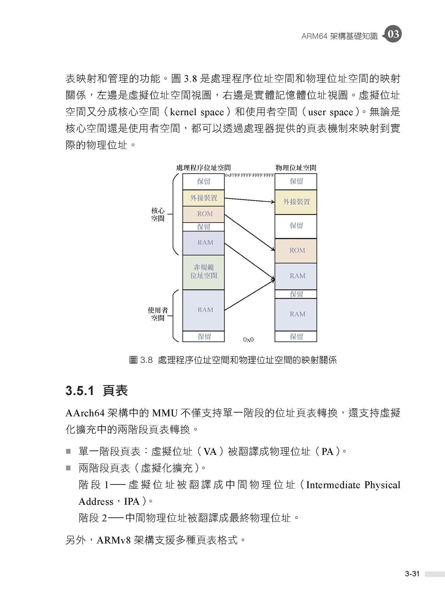 大師養成起手式:從核心真正了解 Linux 運作原理-preview-5