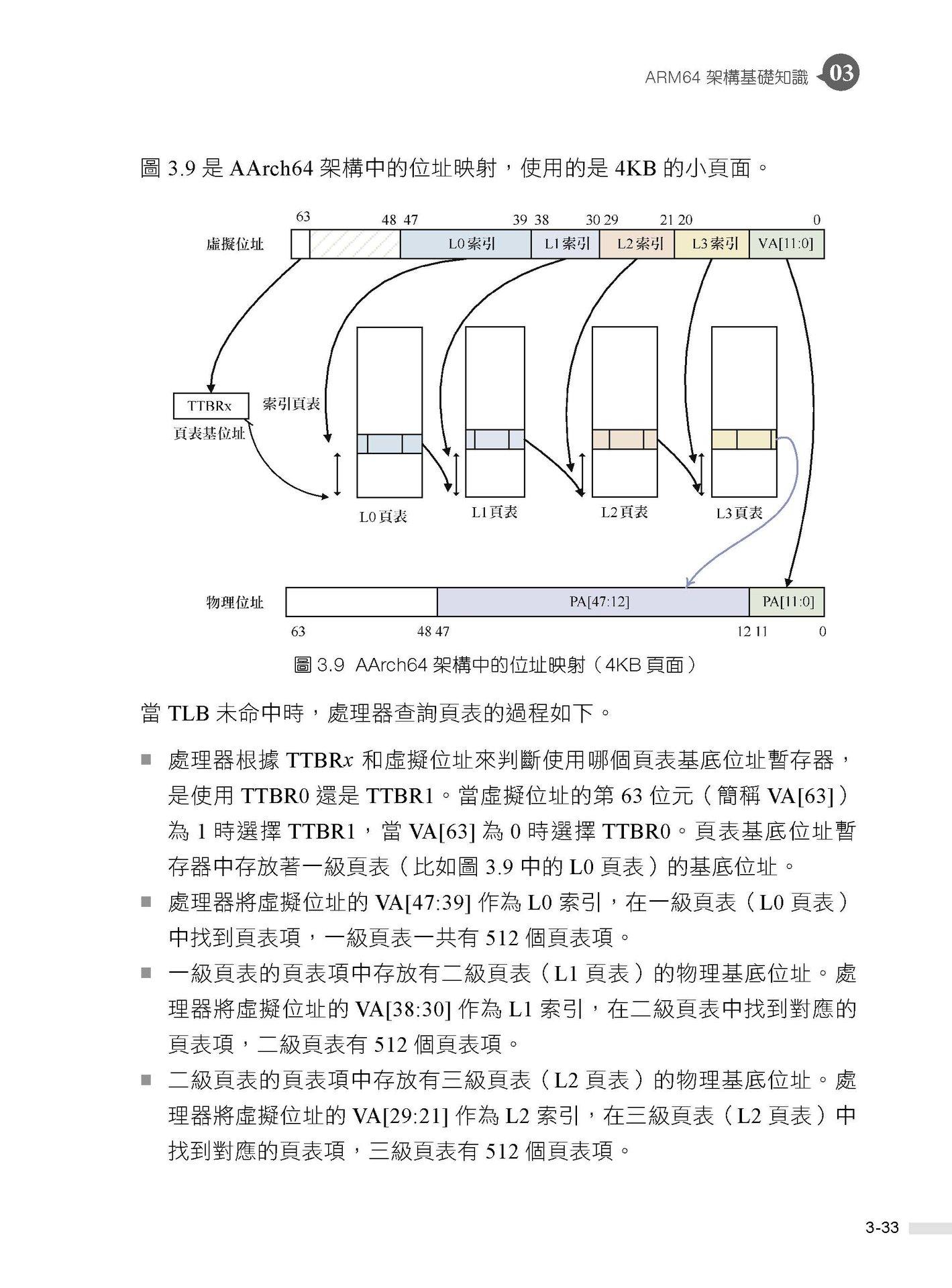 大師養成起手式:從核心真正了解 Linux 運作原理-preview-6