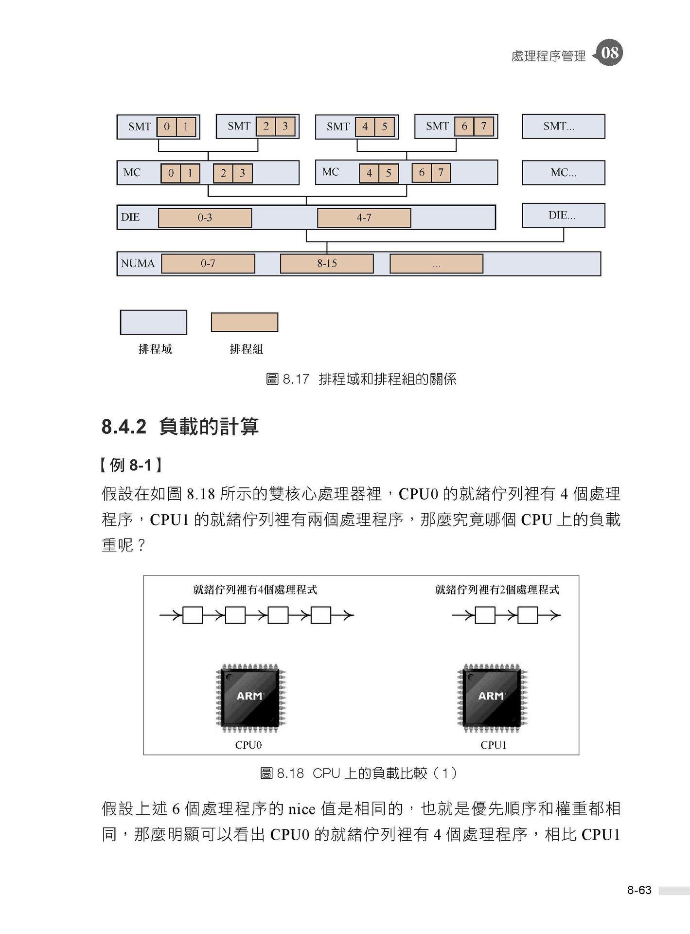 大師養成起手式:從核心真正了解 Linux 運作原理-preview-16