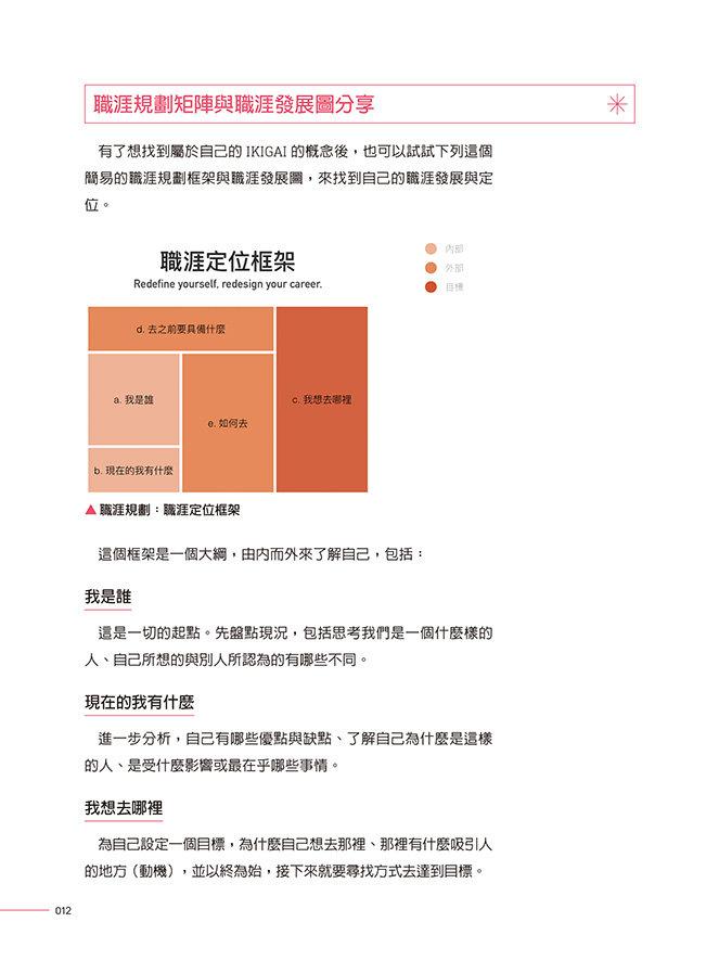 翻轉職涯!轉職 PM 的必備工作力×與工程師的協作心法 (iT邦幫忙鐵人賽系列書)-preview-4