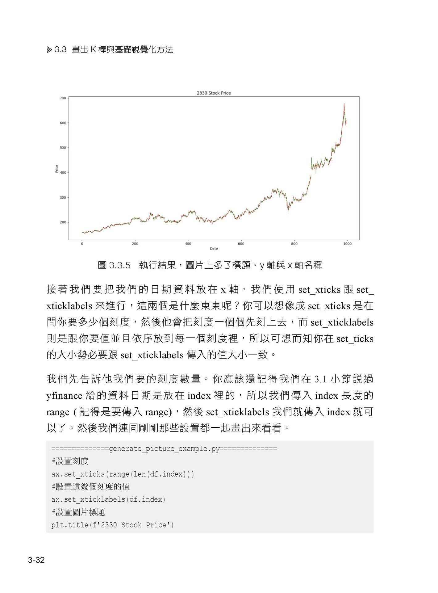 Python 金融市場賺大錢聖經:寫出你的專屬指標-preview-5