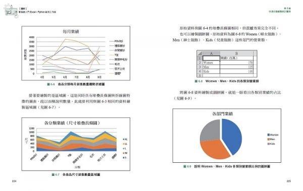 【圖解】零基礎入門Excel╳Python高效工作術:輕鬆匯入大量資料、交叉分析、繪製圖表,連PDF轉檔都能自動化處理,讓效率倍增-preview-11