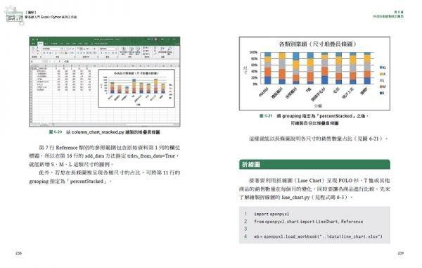 【圖解】零基礎入門Excel╳Python高效工作術:輕鬆匯入大量資料、交叉分析、繪製圖表,連PDF轉檔都能自動化處理,讓效率倍增-preview-13