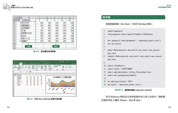 【圖解】零基礎入門Excel╳Python高效工作術:輕鬆匯入大量資料、交叉分析、繪製圖表,連PDF轉檔都能自動化處理,讓效率倍增-preview-14