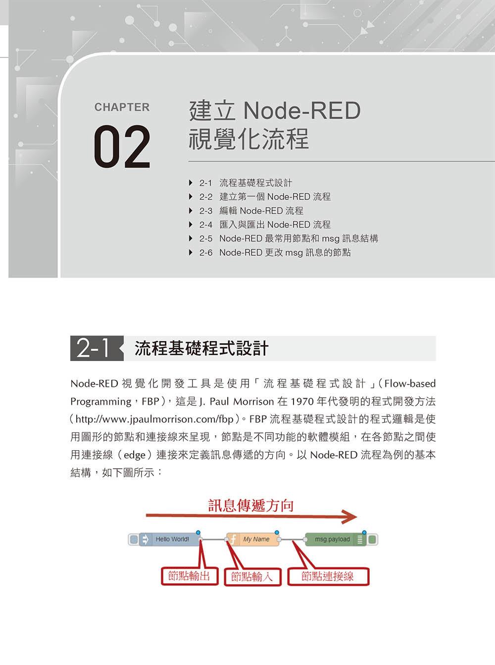 超簡單 AIoT 物聯網與網站架設必學神器:Node-RED 視覺化開發工具-preview-4