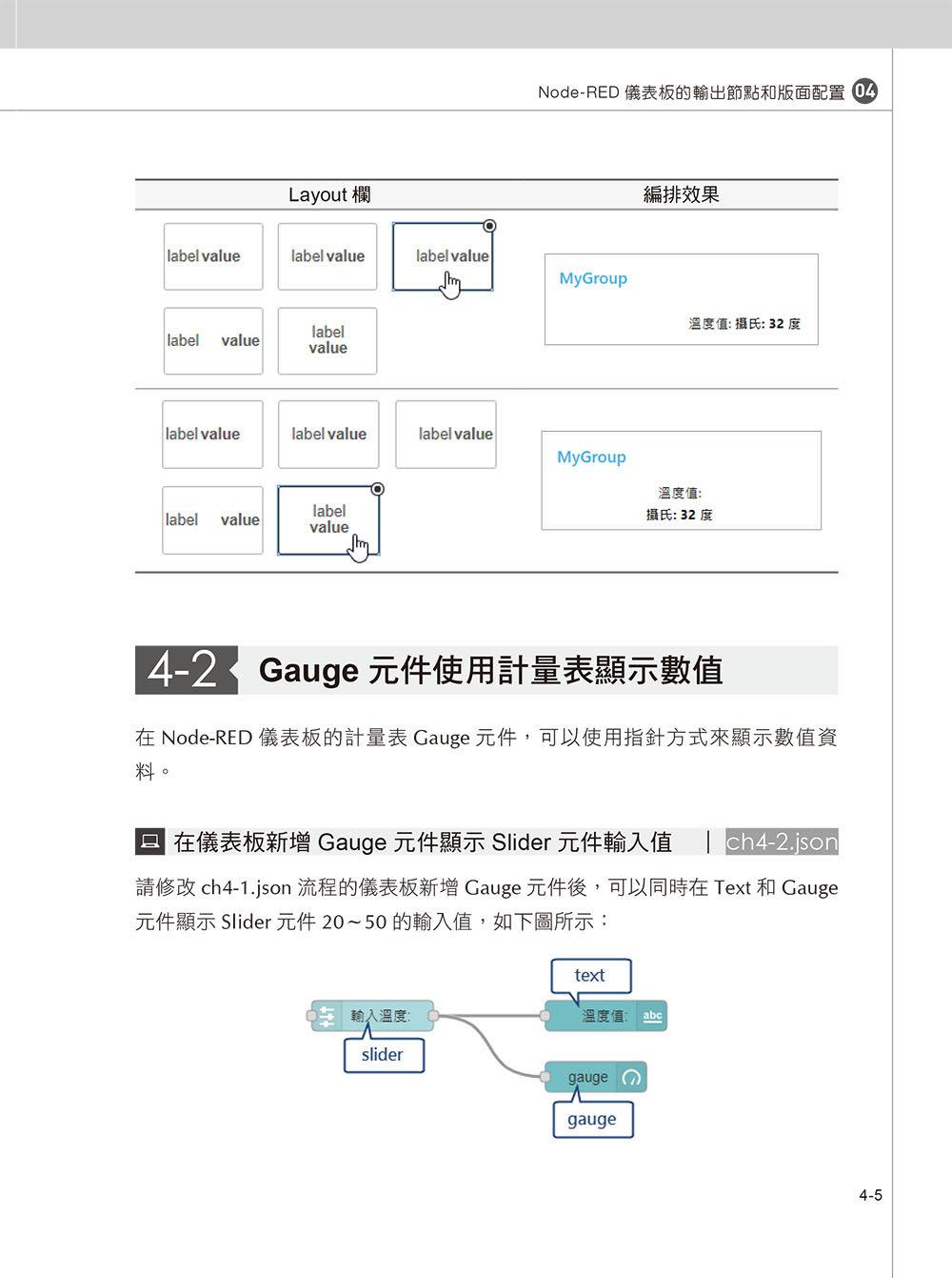 超簡單 AIoT 物聯網與網站架設必學神器:Node-RED 視覺化開發工具-preview-5