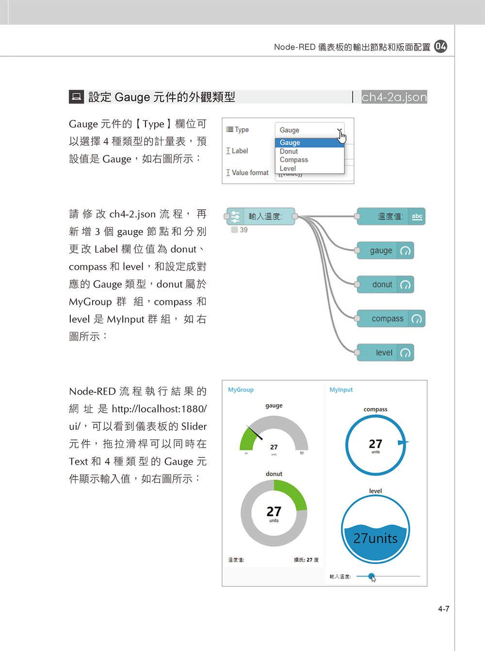 超簡單 AIoT 物聯網與網站架設必學神器:Node-RED 視覺化開發工具-preview-7